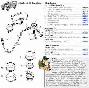 Land Rover Series Ii  Iia   U0026 Iii Engine Emission