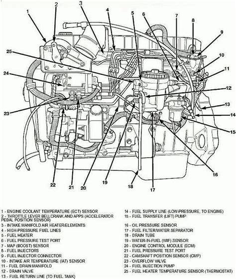 7 3 Liter Engine Fuel System Diagram by Cummins Engine Diagram Inside Ford 7 3 Diesel Engine