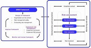Risk Management Plan Template E Commerce Risk Policy Template ...
