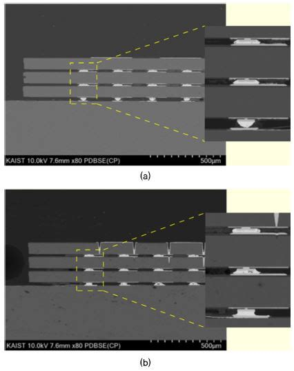 bonding assisted laser multidimensional interconnections heterogeneous devices technology etri