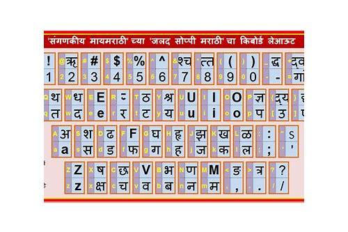 Google marathi typing software free download for windows 7