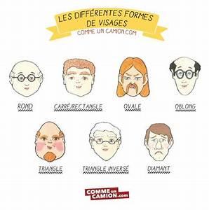 Forme Visage Homme : formes visages homme coupe de cheveux morphologie homme ~ Melissatoandfro.com Idées de Décoration