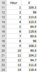 cpk charts  bpi consulting