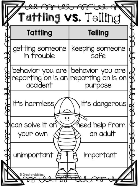 social skills lesson plans for preschoolers best 25 presch