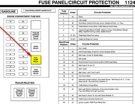 2003 Ford Econoline Fuse Box Diagram V 6 by Where Is The Fuel Relay On A 97 F250
