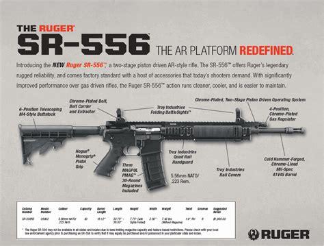 Ruger Sr556 Ar15  Combat Rifle