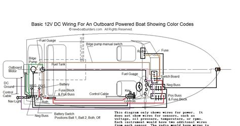 12v Boat Wiring Diagram by Boat Wiring For Dummies Manual Canoe Ye
