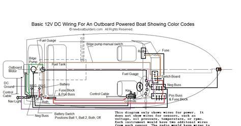 boat wiring  dummies manual canoe ye