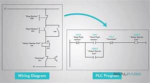 How To Convert A Basic Wiring Diagram To A Plc Program