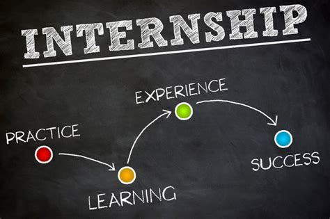 Why Unpaid Internships Are Underrated Cio