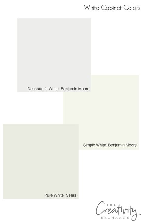 cabinet paint color trends and how to choose timeless colors