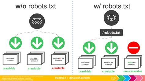 seo cyborg   resonate  users  sense