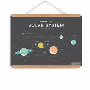 25+ bästa Solar system poster idéerna på Pinterest ...