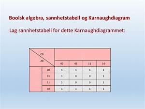 Logic Diagram Karnaugh Map
