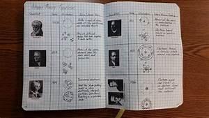 Notebook - Mrs  Ogden