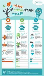 Wie Kann Man Energie Sparen : energiespar tipps strom wasser und w rme sparen leicht gemacht infografiken wasser ~ Orissabook.com Haus und Dekorationen