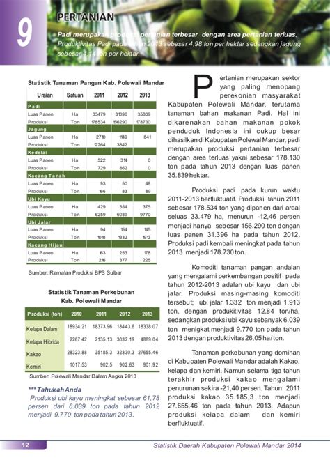 tongkol abu statistik daerah kabupaten polewali mandar 2014