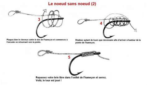 Sujet Les Différents Type De Noeud Pour La Peche A La