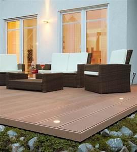 Pflegemittel Für Wpc Terrassendielen : wpc terrassendielen das beste aus zwei welten ihr ~ Articles-book.com Haus und Dekorationen