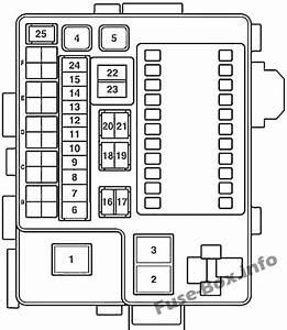 Fuse Box Diagram  U0026gt  Mitsubishi Grandis  2003