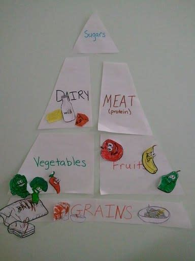 make your own food pyramid feeling crafty preschool 200 | 999390e9d77635fa00e2f7ae75b53b6c