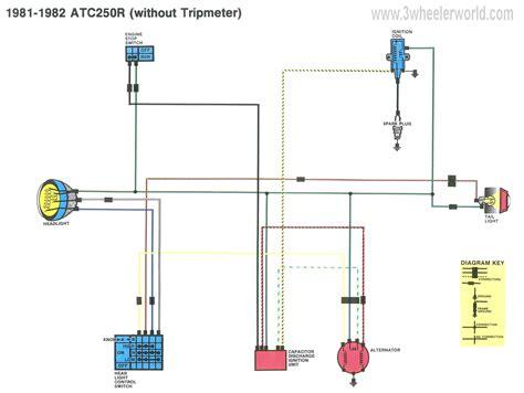 1981 honda xl 125 wiring diagram wiring diagram sierramichelsslettvet