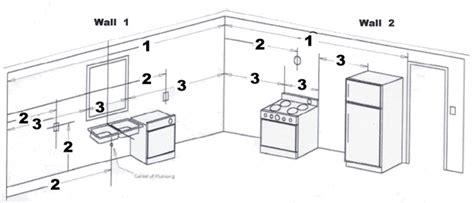 Measuring For New Kitchen Cabinet Installation  Kitchen