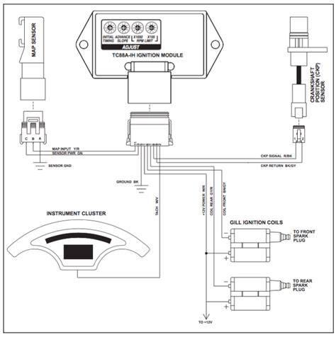 Nissan Wiring Diagram Ford Ignition Module by Screamin Eagle Ignition Module For Tc88 In Evo Frame