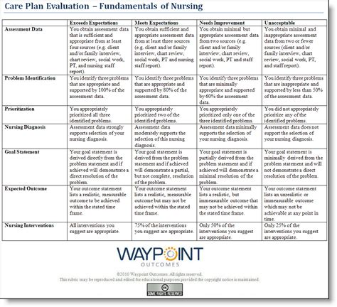 nanda nursing diagnosis list  postpartum medicinebtgcom