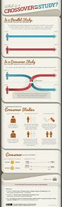 19 best images about Clinical trials on Pinterest ...