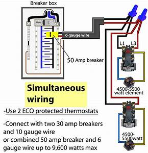 How Water Heater Thermostats Works