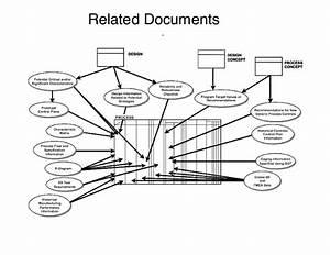 Block Diagram N Design Definition