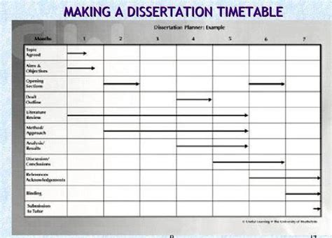 time table  thesis proposal