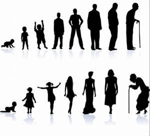 Men vs. Women: Aging #DadChat | Men vs. Women Series ...