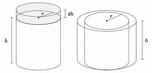 Diagrams - Concentric Cylinders With Tikz - Tex