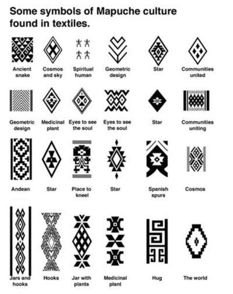 Mapuche Symbols: | Tattoo ideas | Inca tattoo, Geometric tattoo meaning, Tattoos