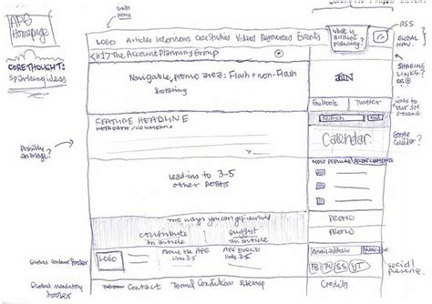 wireframe template 24 professional exles of web and mobile wireframe sketches designmodo
