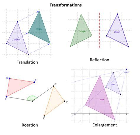 Transformation  Translation, Reflection, Rotation, Enlargement (solutions, Examples, Videos