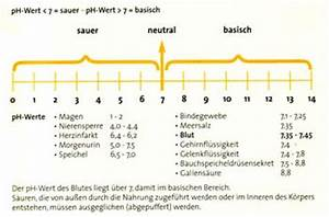 der ph wert wasserstoffionenkonzentration erl uterung - Beispiele Fur Werte