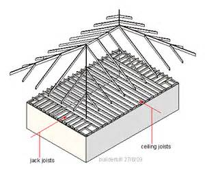 building code roof joist span requirements pictures to pin ceiling joist span