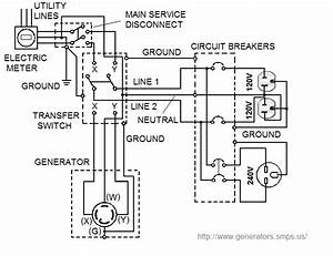 Image Result For Generator Transfer Switch Wiring