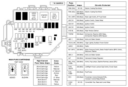 04 Mustang Fuse Diagram by Fuse Box Diagram 2004 Ford Mustang Questions Answers