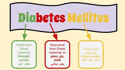 fileetymology  diabetes mellitussvg wikimedia commons