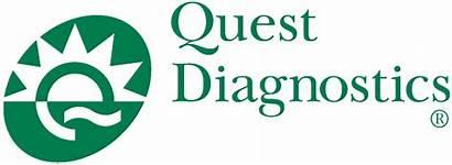 Drug Quest Testing Form Results Panel Urine