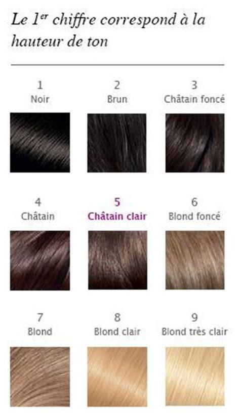 couleur chocolat glacé l or 195 169 al cr 195 168 me gloss coloration ch 195 162 tain