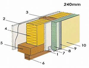 maison neuve basse consommation materiaux pour la structure With materiaux pour isoler une maison