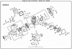 Homelite Gas Cultivator Ut60526 Parts Diagram For Figure B