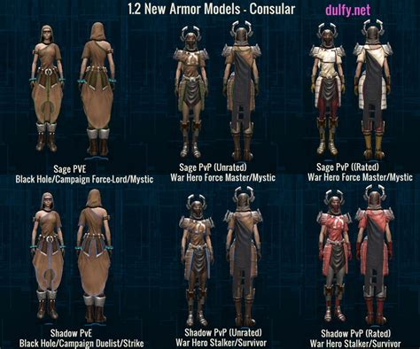 Jedi Shadow Swtor Armor Sets