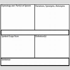 Vocabulary Strategies  Learning Tasks