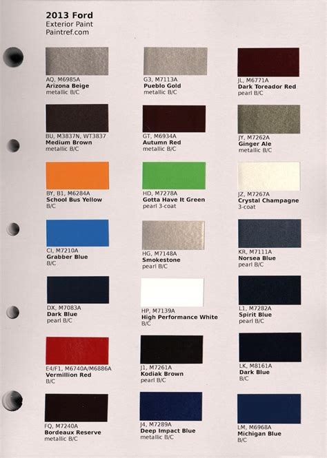 paint chips 2013 ford c max